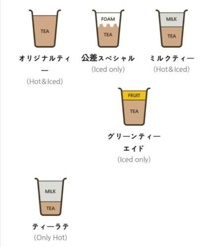 貢茶の飲み物の種類の詳細
