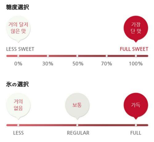 糖度と氷を選択する表